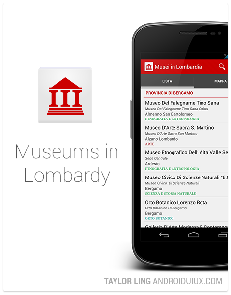 Museums in Lombardy