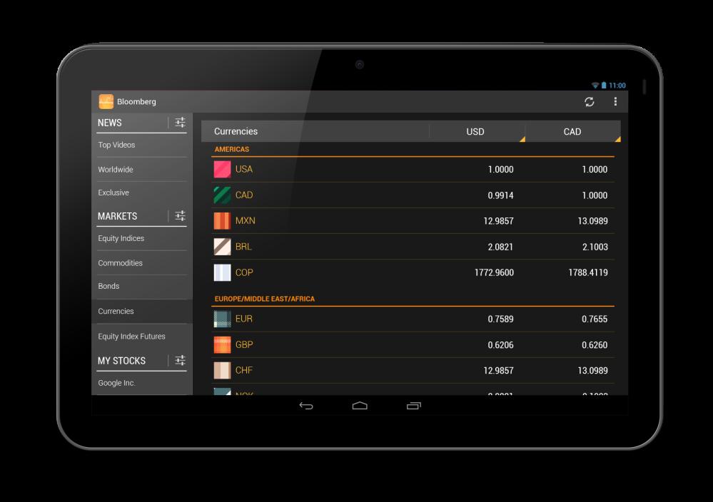Tablet - Markets
